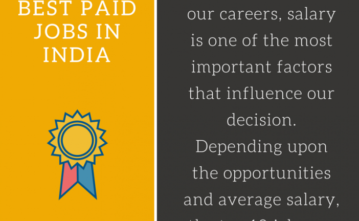 Top 10 best paid jobs in India