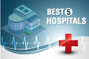Medical emergency in West Delhi? Here are the Best 5 hospitals